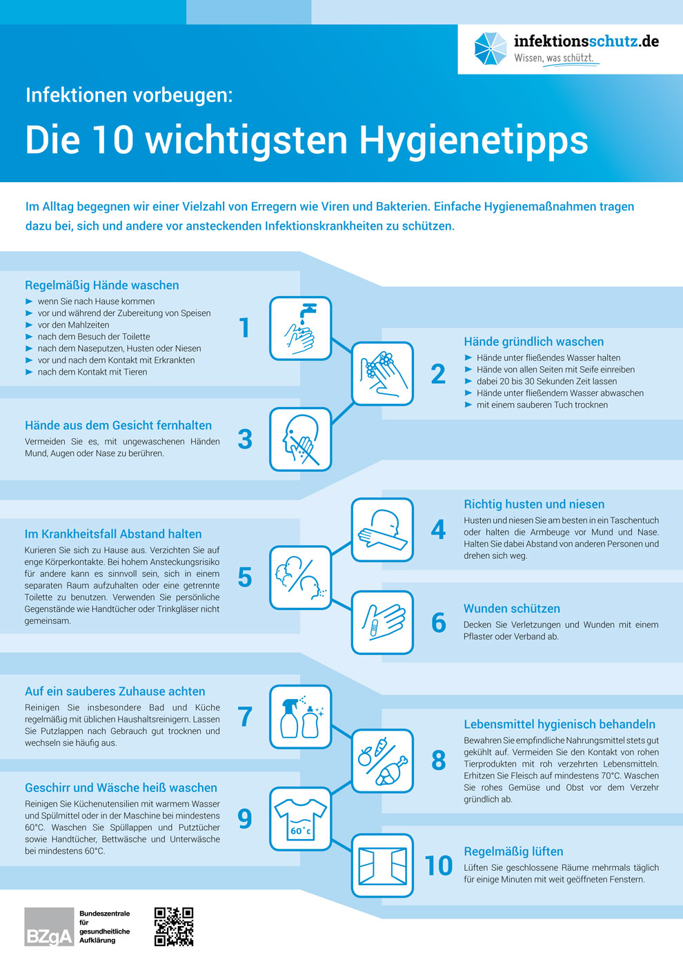10 Hygienetipps Infektion